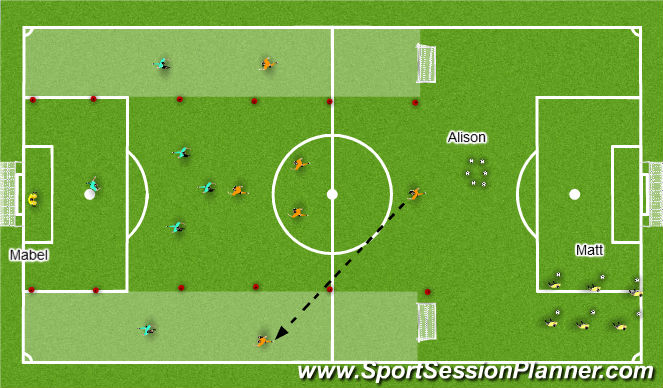 Football/Soccer Session Plan Drill (Colour): playing out from center back/foot work
