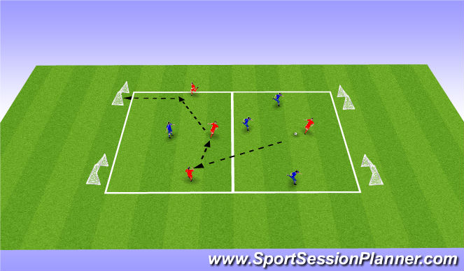 Football/Soccer Session Plan Drill (Colour): 4v4 (3v1)