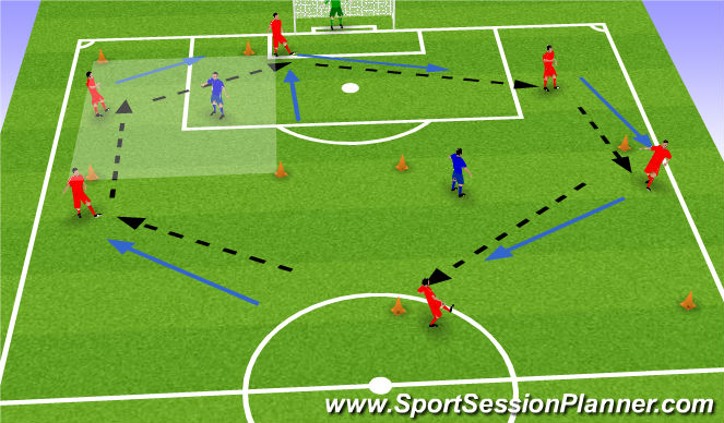 Football/Soccer Session Plan Drill (Colour): Pass/ Move 3v1