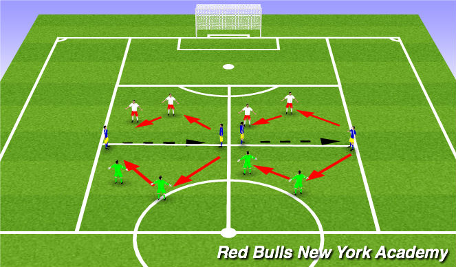 Football/Soccer Session Plan Drill (Colour): Technical  semiOpposed