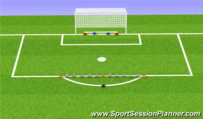 Football/Soccer Session Plan Drill (Colour): Shooting Dribbling Challenge