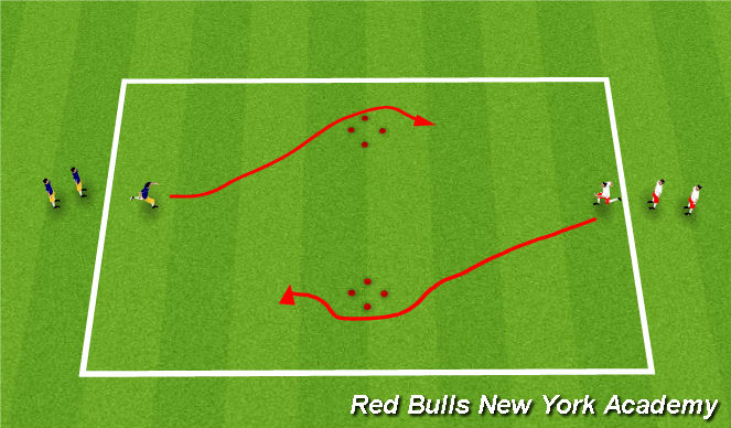 Football/Soccer Session Plan Drill (Colour): No opposed