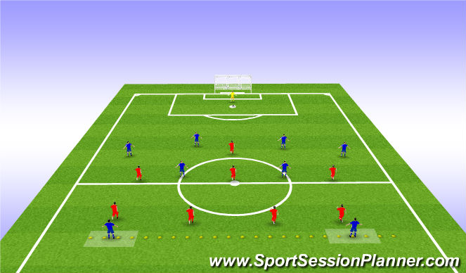 Football/Soccer Session Plan Drill (Colour): Defend Counter(higher up the field)