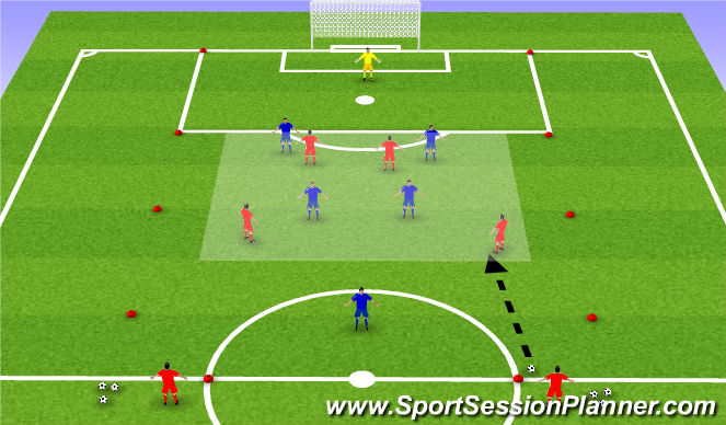 Football/Soccer Session Plan Drill (Colour): Function