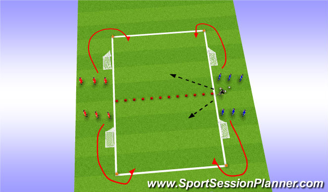 Football/Soccer Session Plan Drill (Colour): 1-tegen-1 + 2-tegen-2