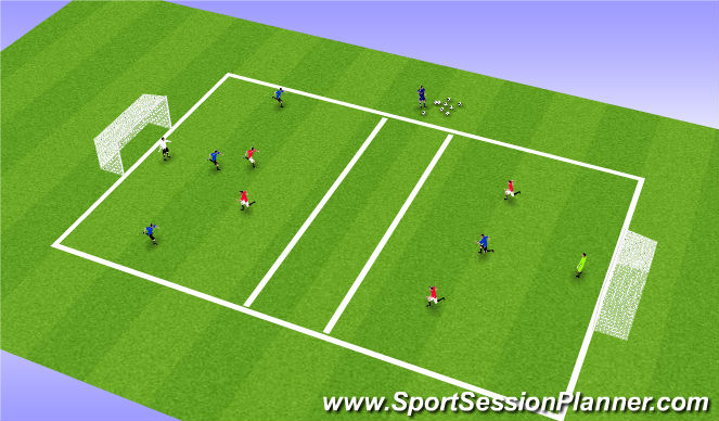Football/Soccer Session Plan Drill (Colour): 3 Zone - Counter vs. Build
