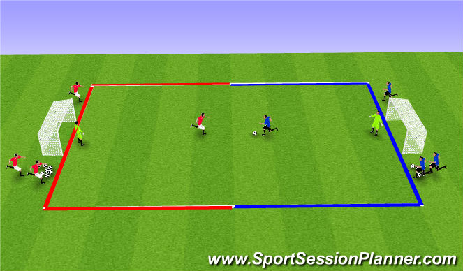 Football/Soccer Session Plan Drill (Colour): Transition Game: Balance vs. Unbalance