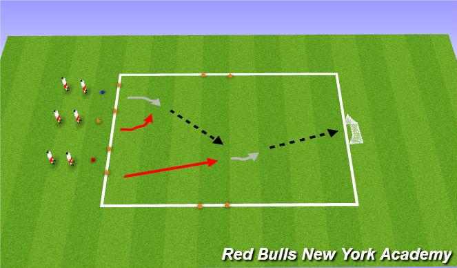 Football/Soccer Session Plan Drill (Colour): 2 v 1 on goal