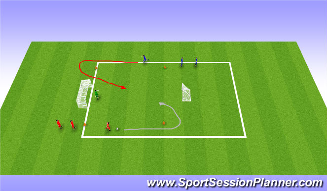 Football/Soccer Session Plan Drill (Colour): 1v1 attacking & defending game
