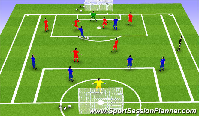 Football/Soccer Session Plan Drill (Colour): 7v7 - Fitness Periodization