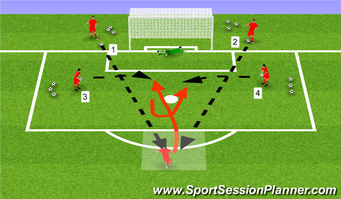 Football/Soccer Session Plan Drill (Colour): Shooting - 4 Ball