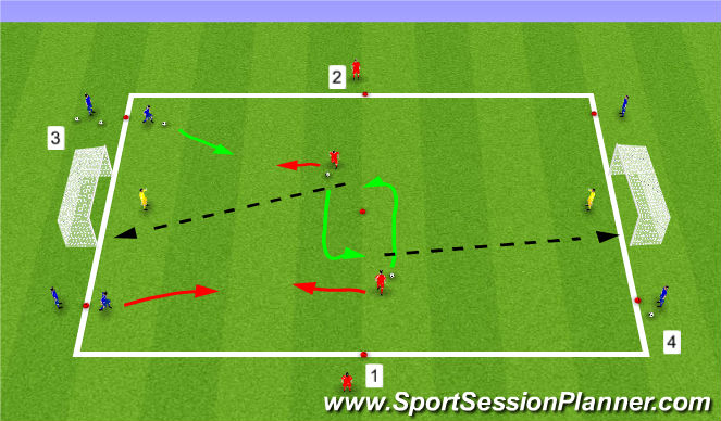 Football/Soccer Session Plan Drill (Colour): 2v2 Finishing