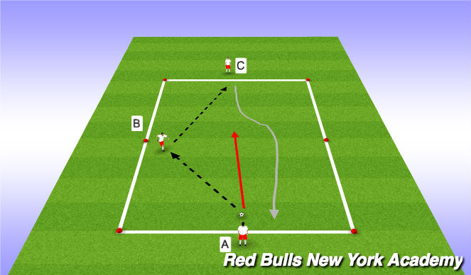 Football/Soccer Session Plan Drill (Colour): Semi and fully opposed