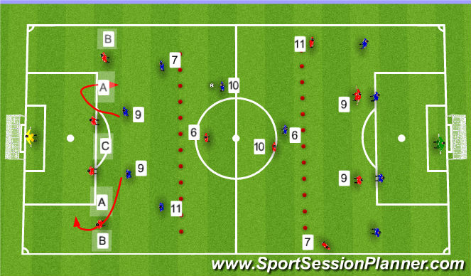 Football/Soccer Session Plan Drill (Colour): Penetrate back 4