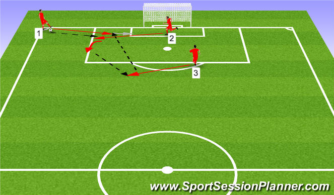 Football/Soccer Session Plan Drill (Colour): Attacking corner: short