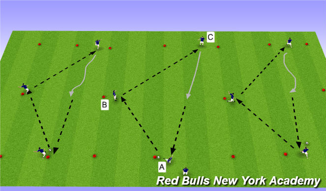 Football/Soccer Session Plan Drill (Colour): DEVELOPMENTAL REPETITION