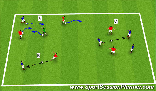 Football/Soccer Session Plan Drill (Colour): Warm Up/Skills Workshop