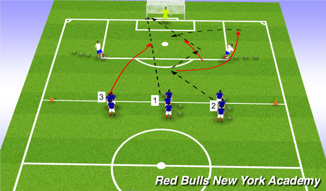 Football/Soccer Session Plan Drill (Colour): Shooting Around The Penalty Area