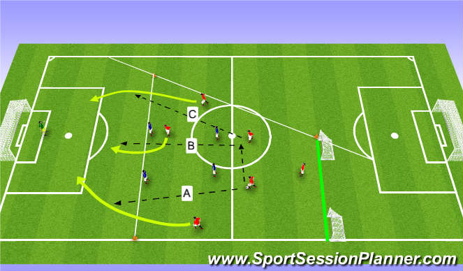 Football/Soccer Session Plan Drill (Colour): Func