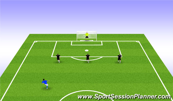 Football/Soccer Session Plan Drill (Colour): Defending Aerial balls
