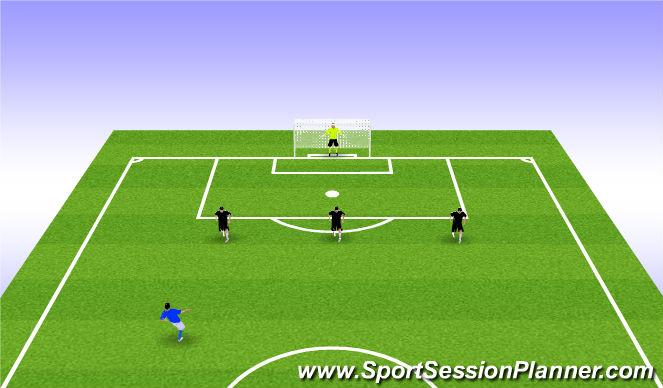 Football/Soccer Session Plan Drill (Colour): Defending Aerial balls