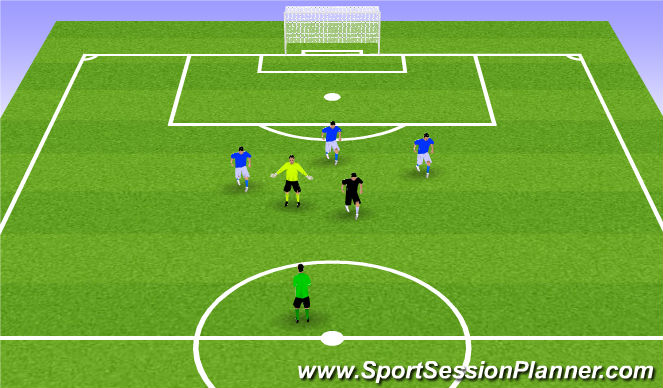 Football/Soccer Session Plan Drill (Colour): Defending Aerial balls from central and wide areas