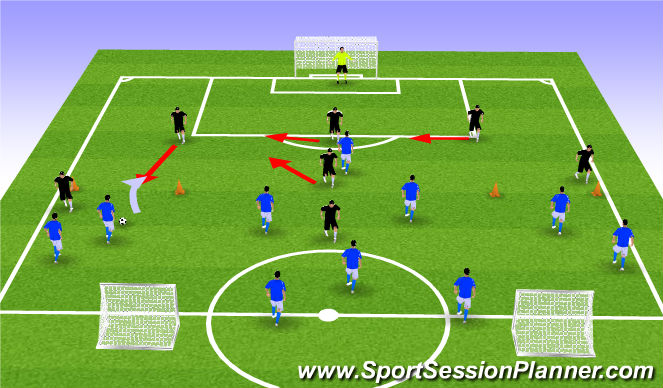 Football/Soccer Session Plan Drill (Colour): GU15: Team Defense in Defensive Half.