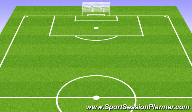 Football/Soccer Session Plan Drill (Colour): Framing the Goal with Back three