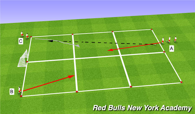 Football/Soccer Session Plan Drill (Colour): 2v1 Attacking