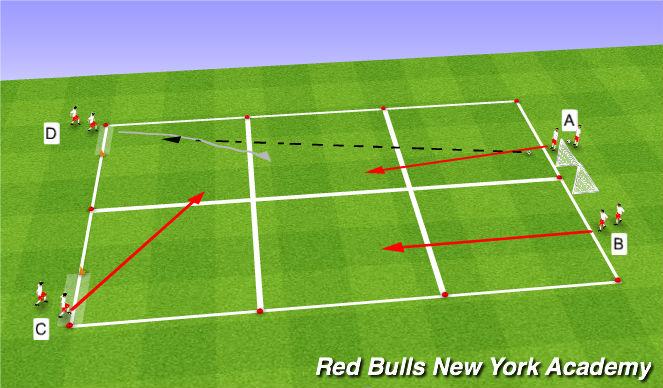 Football/Soccer Session Plan Drill (Colour): 2v2 Attacking