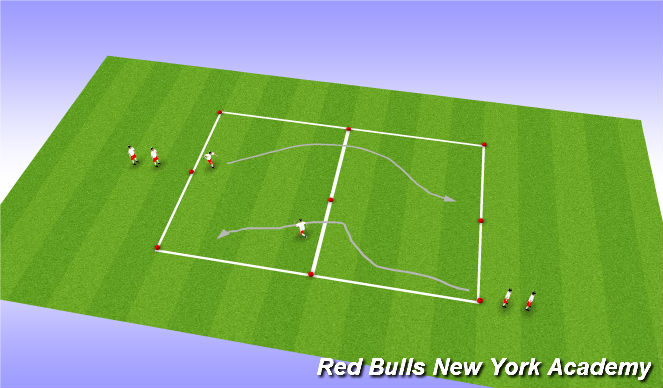 Football/Soccer Session Plan Drill (Colour): swivel hips unoppossed