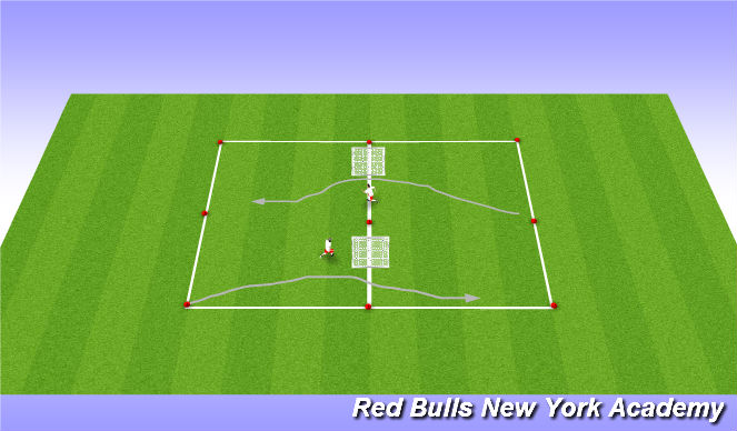 Football/Soccer Session Plan Drill (Colour): swivel hips semi opposed
