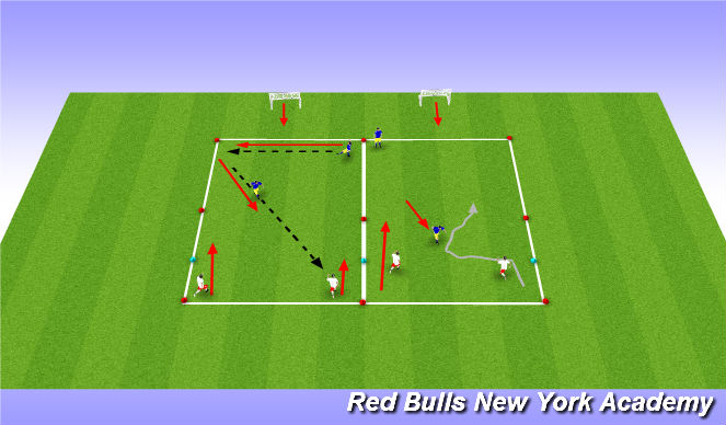Football/Soccer Session Plan Drill (Colour): Swivel Hips fully oppposed