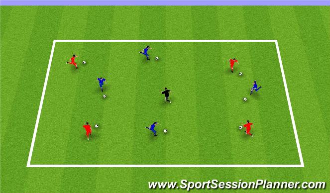 Football/Soccer Session Plan Drill (Colour): Week 5: Shark Tank