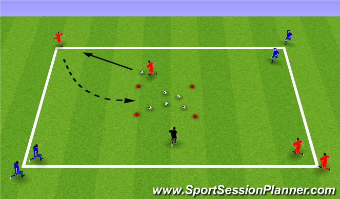 Football/Soccer Session Plan Drill (Colour): Week 12: Treasure Chest