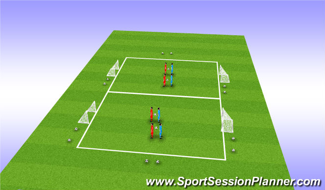 Football/Soccer Session Plan Drill (Colour): Chaos 1v1/SSG