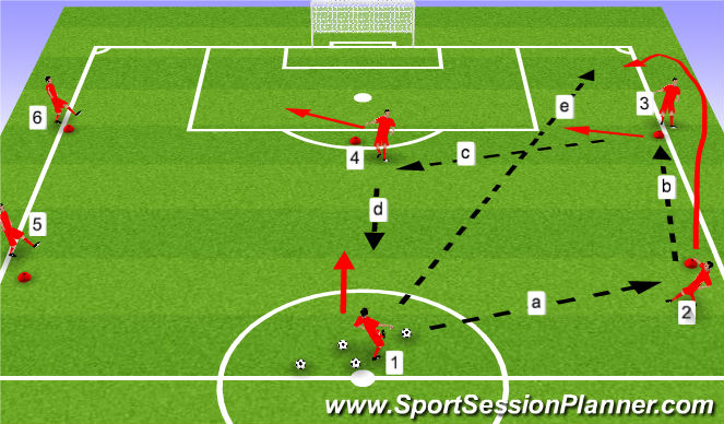 Football/Soccer Session Plan Drill (Colour): combination play (shooting and finishing)