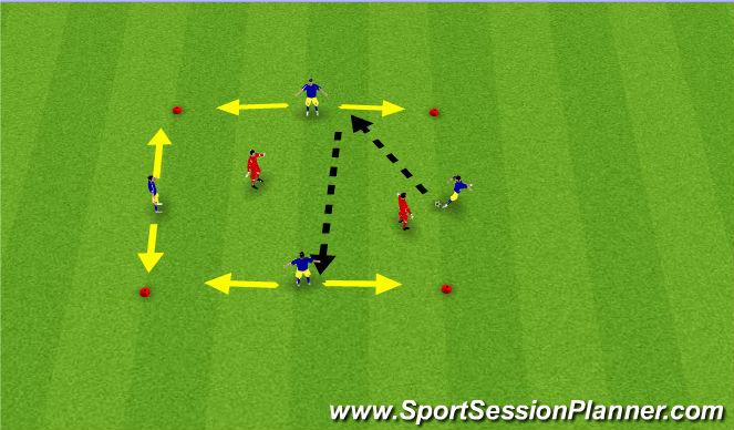 Football/Soccer Session Plan Drill (Colour): 4v2 possession