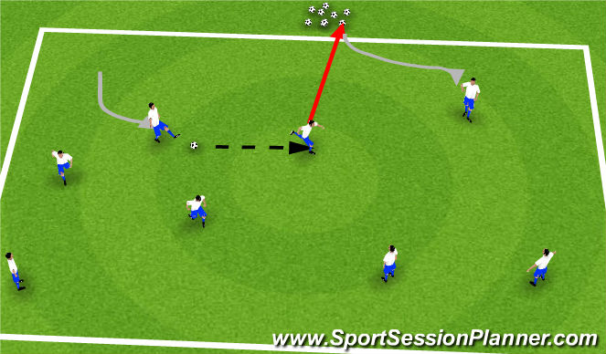 Football/Soccer Session Plan Drill (Colour): Pac-Man