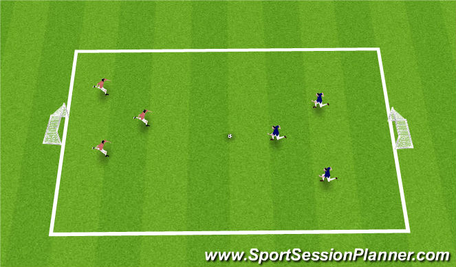 Football/Soccer Session Plan Drill (Colour): Game #v#