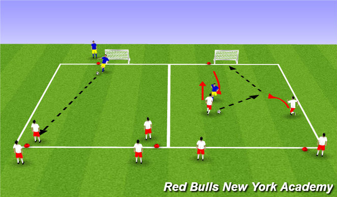 Football/Soccer Session Plan Drill (Colour): Small sided activitity progressed