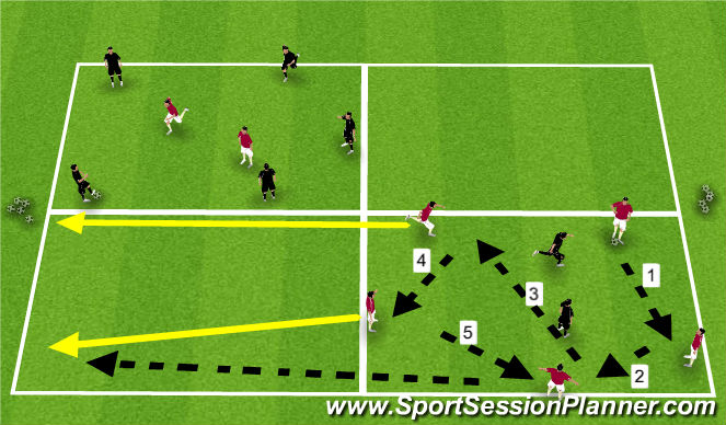 Football/Soccer Session Plan Drill (Colour): Rondos with transition