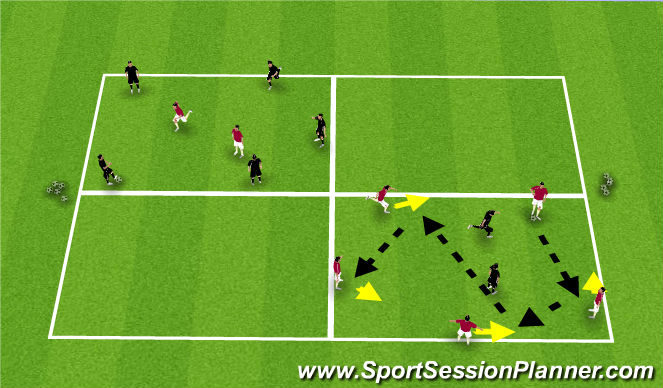 Football/Soccer Session Plan Drill (Colour): 5 v 2 rondos