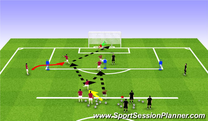 Football/Soccer Session Plan Drill (Colour): Step 3b: Incisive run from out wide
