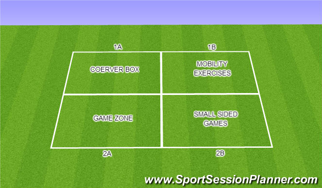 Football/Soccer Session Plan Drill (Colour): Activities