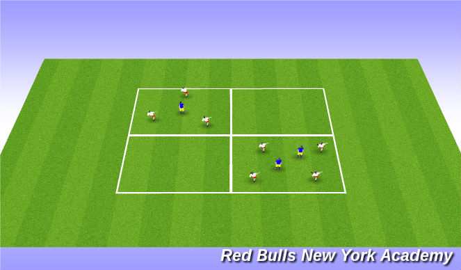 Football/Soccer Session Plan Drill (Colour): 3v1, 4v2