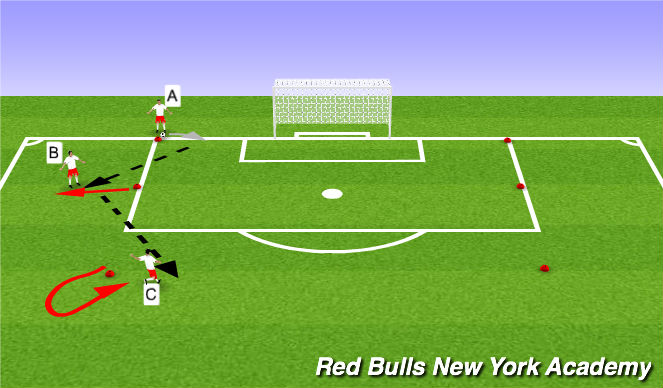 Football/Soccer Session Plan Drill (Colour): Main-Theme (Un-Semiopposed)