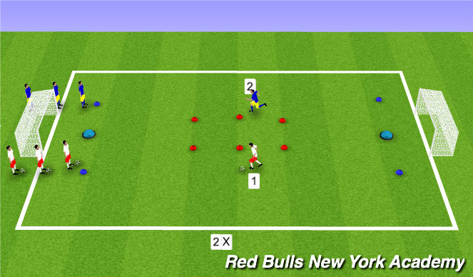 Football/Soccer Session Plan Drill (Colour): TACTICAL DEVELOPMENT / SEMI OPPOSED