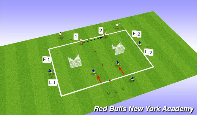 Football/Soccer Session Plan Drill (Colour): TACTICAL DEVELOPMENT IN 1V1 / 2V2