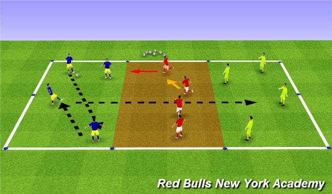 Football/Soccer Session Plan Drill (Colour): Partially opposed